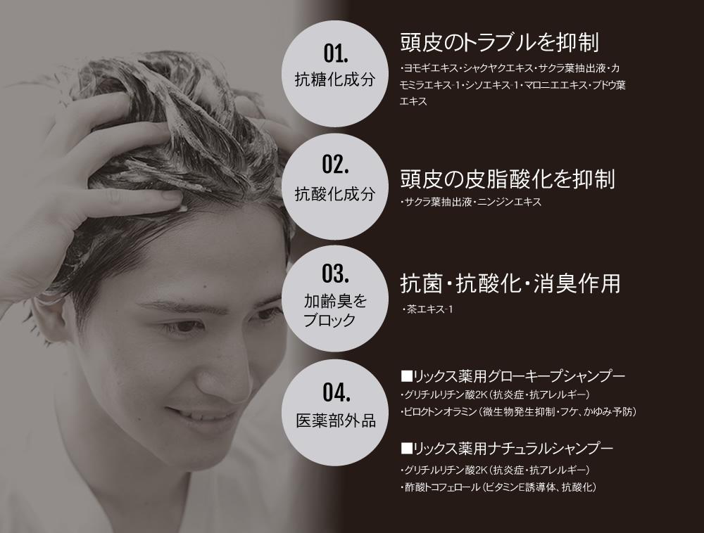 Ric's for scalp リックスフォースキャルプの効果